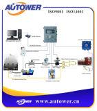 PLCのプログラム可能な持ち上がるシグナルの自動量的なローディングの総合制御システム