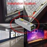 alimentazione elettrica di 24V 8A LED con le Htn-Serie della Banca dei Regolamenti Internazionali di RoHS del Ce
