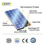 Modulo solare monocristallino qualificato 110W, 140W, 150W, 190W per il sistema residenziale