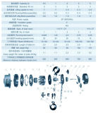 2 Blok Van uitstekende kwaliteit van de Keten van de ton het Elektrische met SGS
