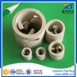 Antiacidum, Hochtemperaturausdauer-keramischer Hülle-Ring