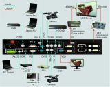 605のLEDのビデオ壁の画像変換器