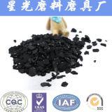 L'exploitation aurifère de produits chimiques de charbon activé