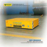 Обработка с помощью электропривода тележки работает от батареи (BXC-35T)