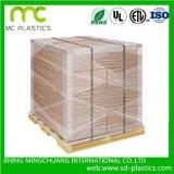 POF/PVC/PE 수축 포장 필름