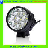 Au/EU/Us Plug Hw880の小型クリー語T6 9800lm Headlamp Bike Light