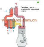 T04eターボの鋼片の圧縮機の車輪442476-0011の高性能デザインCNCによって機械で造られるアルミニウム車輪T3 T4ターボ442476-11