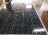 Поли панель солнечных батарей в Китае с панелью солнечных батарей Full Certificate 200W