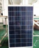パキスタンのための高性能160Wの多太陽電池パネル