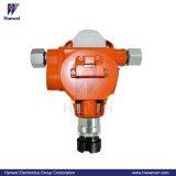 シアン化水素のシアン化水素のアラーム測定の範囲0-100ppmが付いている固定ガス探知器