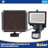 Лояльность новый дизайн лучшая цена продажи с возможностью горячей замены Polycrystalline Солнечная панель светодиод датчика