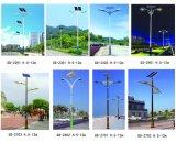 Feu de route solaire LED intégré 21W