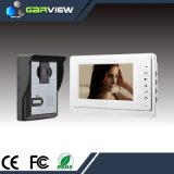 ホーム・オートメーションのためのカメラが付いているドアの電話通話装置