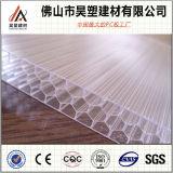 Feuille bon marché de cavité de polycarbonate de nid d'abeilles d'usine de la Chine pour des matériaux de construction