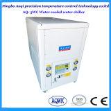セリウム及び良質のSGSスクロールタイプ水によって冷却される水スリラー