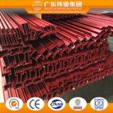 De MiddenVerticale raamstijl van het Aluminium van de Fabrikant van Foshan voor Glijdende Vensters