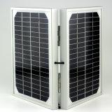 Im Freien Solar-LED-Flutlicht-Lampen-wasserdichtes Flut-Licht mit Sonnenkollektor