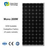 панель солнечных батарей модуля 200W Mono кристаллическая PV для солнечной системы (FG200W-M)