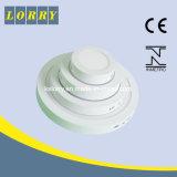 O diodo emissor de luz aplainou a luz de painel robusta montada Plrs06