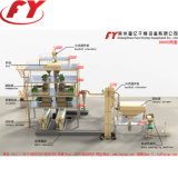 DH de reeksen drogen rollende granulator, output per uur: 2000-1600000kg