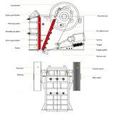PE van de hoge Efficiency de Machine van de Maalmachine van de Kaak van de Steen van de Reeks voor het Verpletteren van de Steen