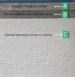 HPMC in Anti-Cracking Water wordt gebruikt die van /Excellent van het Mortier Property/HPMC behouden die