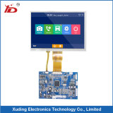 LCDのパネルLCM LCDのディスプレイ・モニターカスタマイズされたLCD