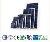 Отсутствие вольта 5W качества 18 тягла самого лучшего - поликристаллической панели солнечных батарей 330W