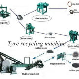 Xkp450 High Performance Used Tire Recycling Machine para Reciclagem de pneus