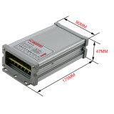 модуль Htx доски индикации 12V 10A 120W Rainproof СИД светлый