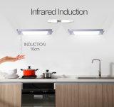 무선 PIR 운동 측정기 자석 작동된 밤 빛 6 LED 옷장 복도 내각 감응작용 램프