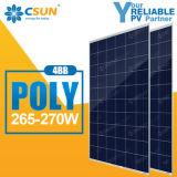 Poli modulo solare solare 265W-270W del comitato di Csun (cella)