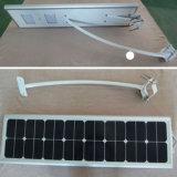 Preço de fábrica em liga de alumínio resistente a lâmpada de Rua Solar; todos os INE uma luz de Rua Solar