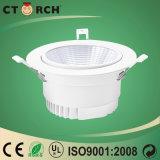 9 Вт Светодиодные затенения 90мм используется для светодиодная лампа