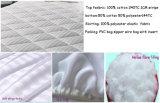 Rilievi di materasso della banda della ratiera di modo