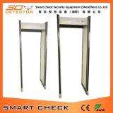 Франтовская проверка Secugate 650 дверь обеспеченностью 33 зон алюминиевая