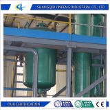 Het groene Rubber van het Afval van de Technologie aan de Installatie van de Pyrolyse van de Olie