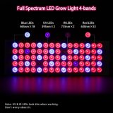 Для использования внутри помещений 75 светодиодов расти лампы панели 15W
