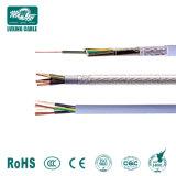 De Kabels van de controle - de Kabels van de Controle van CY, van Sy en Yy