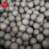 шарик горячей завальцовки стали углерода 25mm стальной для стана шарика