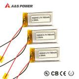 10100 pacchetto della batteria del polimero del Li del litio di 3.7V 58mAh per il trasduttore auricolare