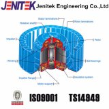 Pmsm промышленного сельского хозяйства вытяжной вентилятор двигателя 460V