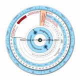 Срок беременности BMI калькулятор колеса