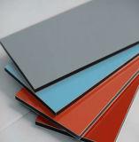 ACP Panel Compuesto de Aluminio PVDF hoja para revestimiento de pared exterior