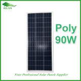 Commercio poli 90W della pila solare