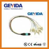 Многомодовый Om3 упу-ГПО оптоволоконный кабель питания исправлений