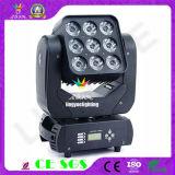 mini LED strumentazione capa mobile della fase di illuminazione di 9PCS 10W