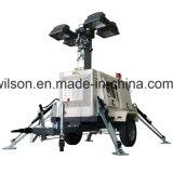Strumentazione di illuminazione mobile di sollevamento idraulica in caso d'urgenza