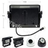 Het getelegrafeerde ReserveSysteem van de Camera voor Zware Vrachtwagen