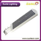 太陽街灯、屋外太陽LEDの街灯の低価格(SLRP)